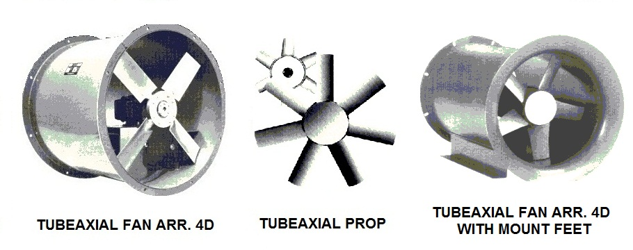 Axial Axial Blower Fans : Direct driven and belt axial fans centrifugal